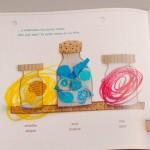 """Detalle del libro """"El monstruo de colores"""". [Descripción de imagen] Páginas internas. A la izquierda, tres botellas con diferentes contenidos y colores. Bajo cada una de ellas, colores asociados a un estado de ánimo: amarillo - alegría, azul - tristeza, rojo - rabia."""